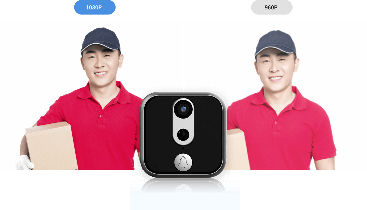 1080P高清摄像头,IR CUT画面还原